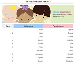 Baby Names Jpg 300x0 Q85 B104 7 Today Country